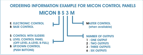 028___MICON_B_SERIES34